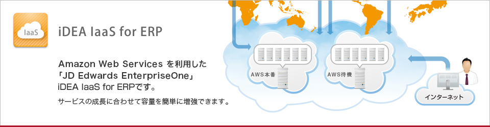 iDEA IaaS for ERP。Amazon Web Services を利用した「JD Edwards Enterprise One」iDEA IaaS for ERPです。